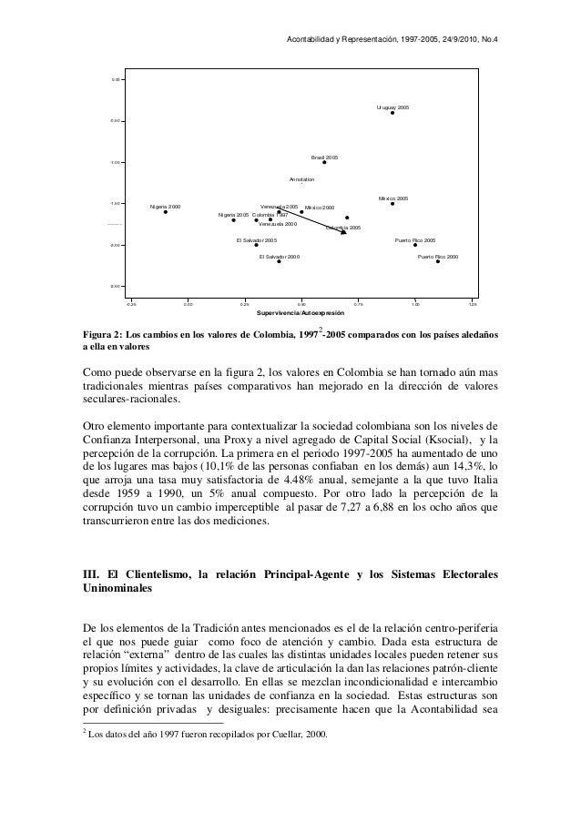Acontabilidad y Representación, 1997-2005, 24/9/2010, No.4 Figura 2: Los cambios en los valores de Colombia, 1997 2 -2005 ...