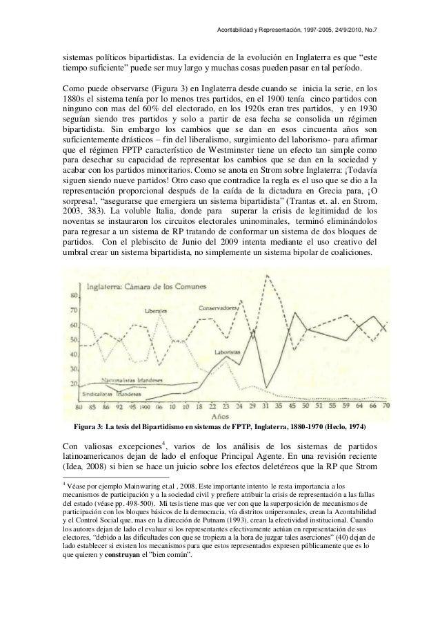 Acontabilidad y Representación, 1997-2005, 24/9/2010, No.7 sistemas políticos bipartidistas. La evidencia de la evolución ...