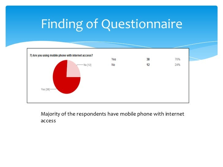 Finding of QuestionnaireMajority of the respondents have mobile phone with internetaccess