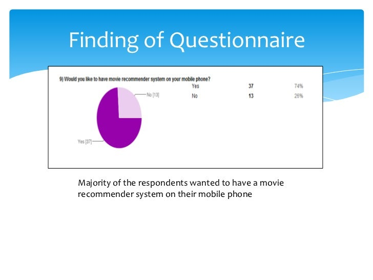 Finding of QuestionnaireMajority of the respondents wanted to have a movierecommender system on their mobile phone