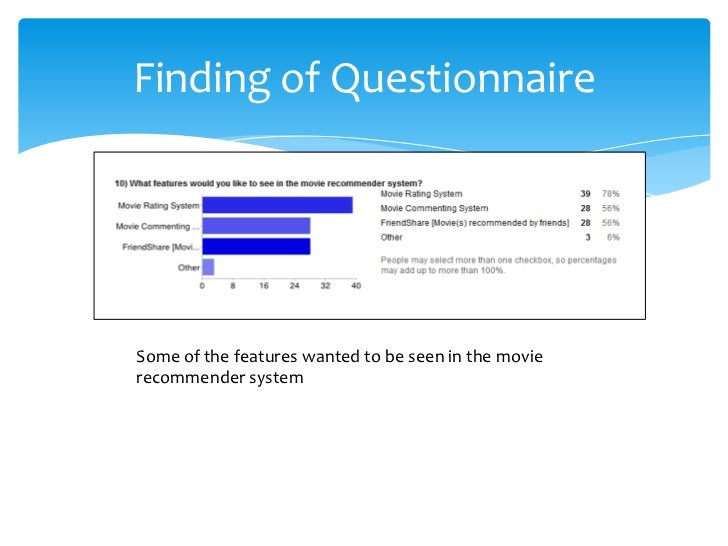 Finding of QuestionnaireSome of the features wanted to be seen in the movierecommender system