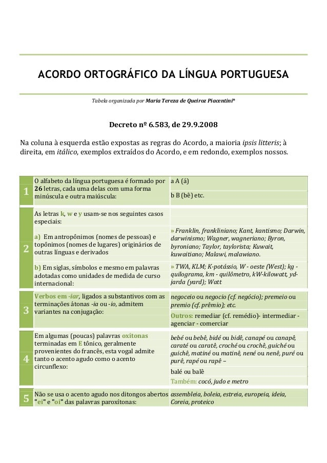 ACORDO ORTOGRÁFICO DA LÍNGUA PORTUGUESA Tabela organizada por Maria Tereza de Queiroz Piacentini* Decreto nº 6.583, de 29....