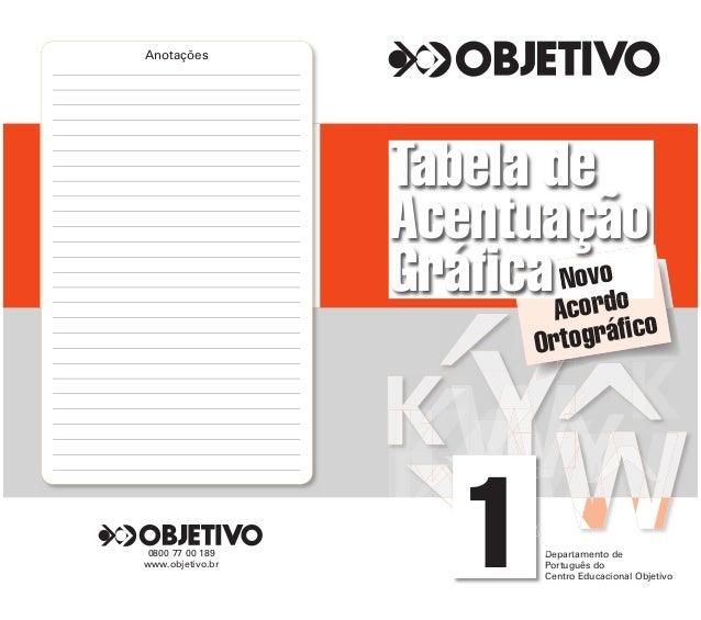 Departamento de Português do Centro Educacional Objetivo Departamento deDepartamento deDepartamento deDepartamento de Novo...