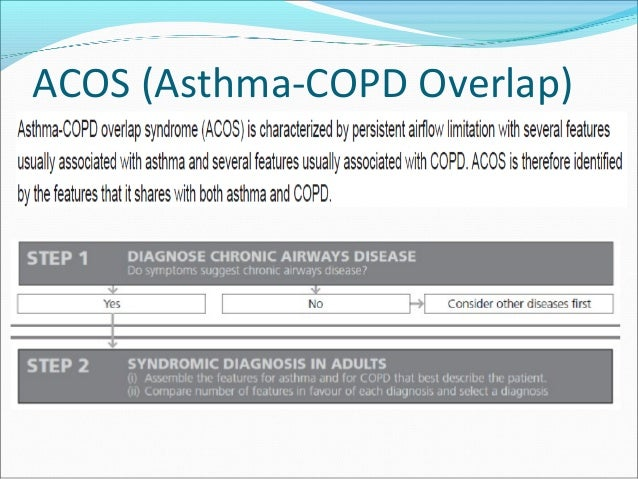 Asthma-COPD Overlap Syndrome - ACOS