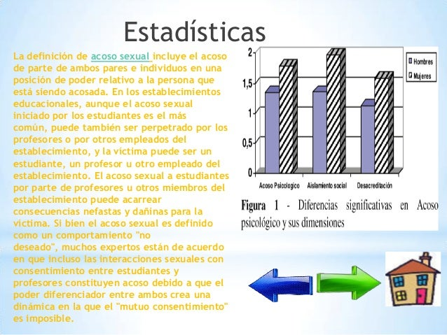 Acoso sexual laboral powerpoint florida