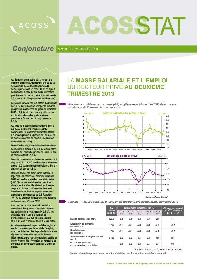 Acoss - Direction des Statistiques, des Etudes et de la Prévision N°178 – SEPTEMBRE 2013 LA MASSE SALARIALE ET L'EMPLOI DU...