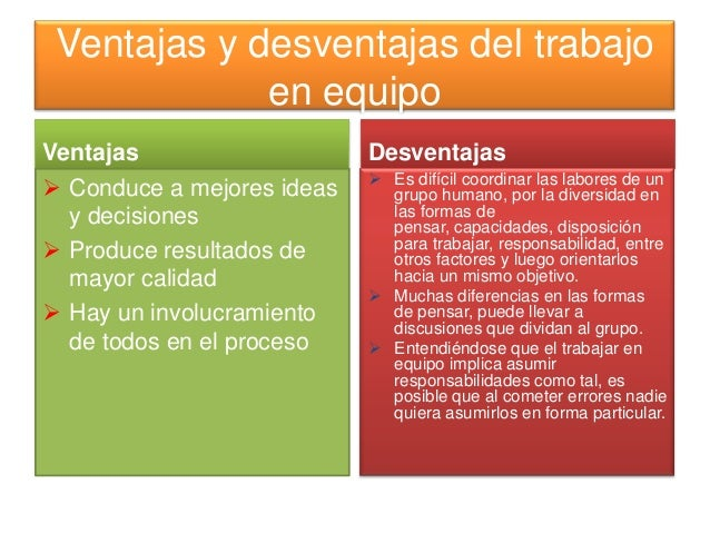 Ventajas y desventajas del trabajo en equipo Ventajas  Conduce a mejores ideas y decisiones  Produce resultados de mayor...