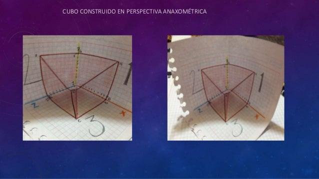 Anaxometría Slide 3