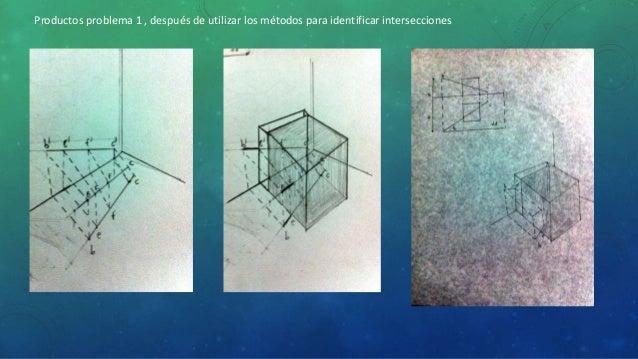 Productos problema 1 , después de utilizar los métodos para identificar intersecciones