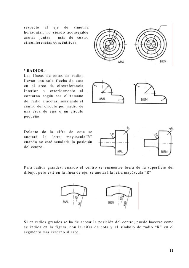 respecto al eje de simetría horizontal, no siendo aconsejable acotar juntas más de cuatro circunferencias concéntricas. hR...
