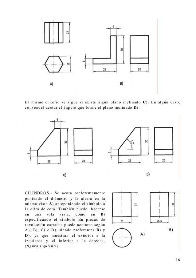 l mismo criterio se sigue si existe algún plano inclinado C). En algún caso, onvendrá acotar el ángulo que forme el plano ...