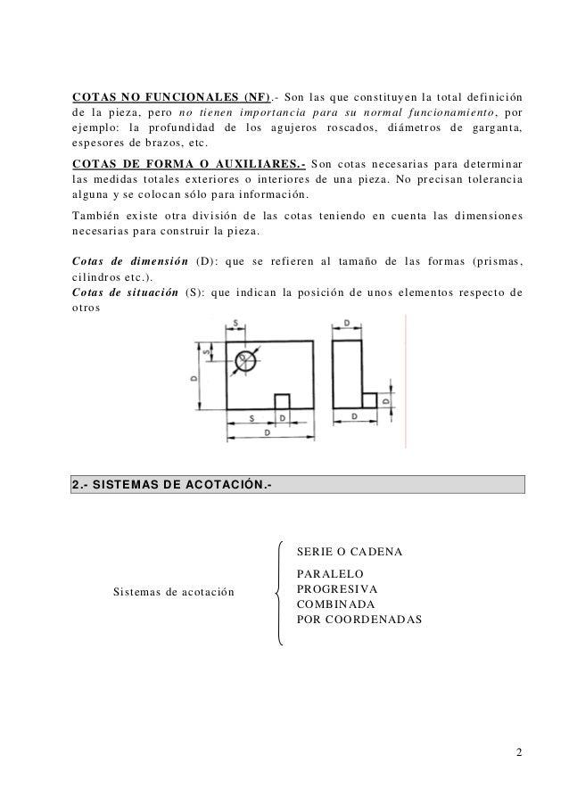 COTAS NO FUNCIONALES (NF).- Son las que constituyen la total definición de la pieza, pero no tienen importancia para su no...