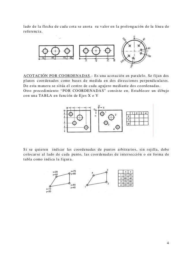 lado de la flecha de cada cota se anota su valor en la prolongación de la línea de eferencia.r ACOTACIÓN POR COORDENADAS.-...