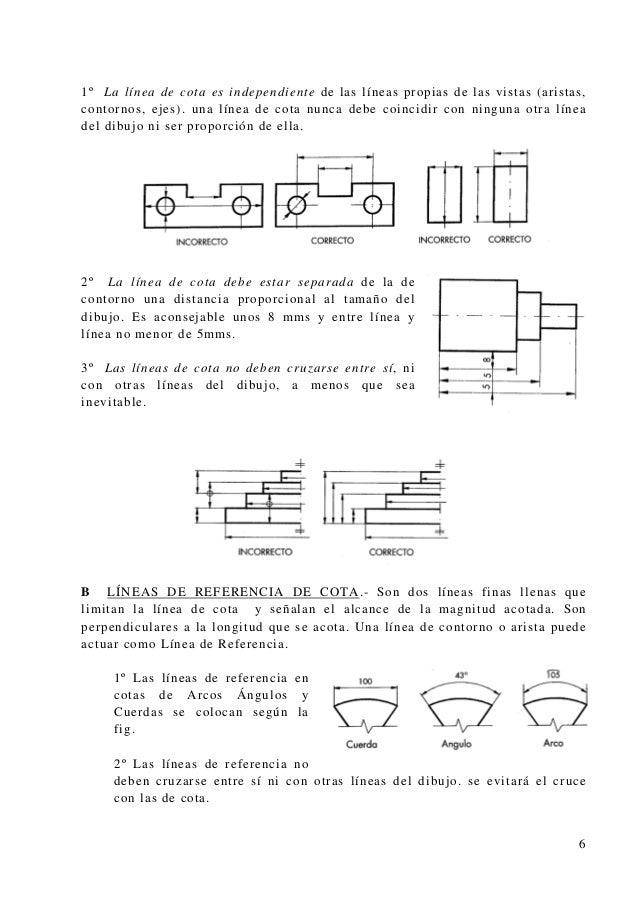 1º La línea de cota es independiente de las líneas propias de las vistas (aristas, contornos, ejes). una línea de cota nun...