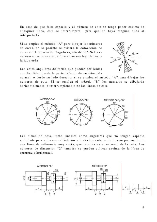 """En caso de que falte espacio y el número de cota se tenga poner encima de i se emplea el método """"A"""" para dibujar los númer..."""