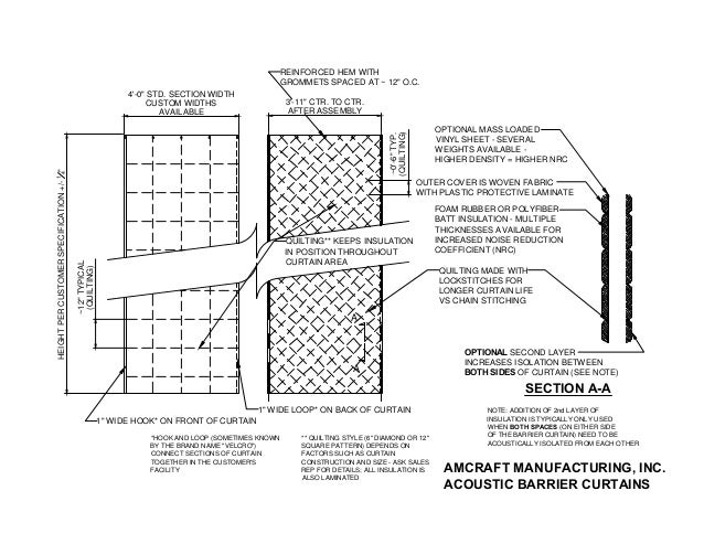 Acoustic Curtain Fabrication | Barrier Curtains