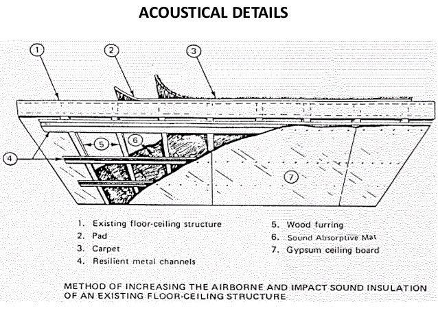 Acoustic Ceiling Detail Www Gradschoolfairs Com