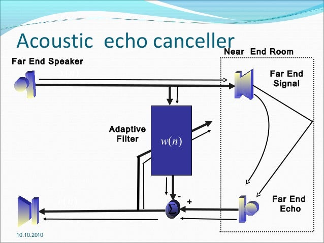 Thesis on acoustic echo cancellation