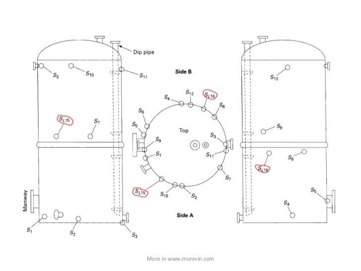 Acoustic emission testing of pressure vessel asme section