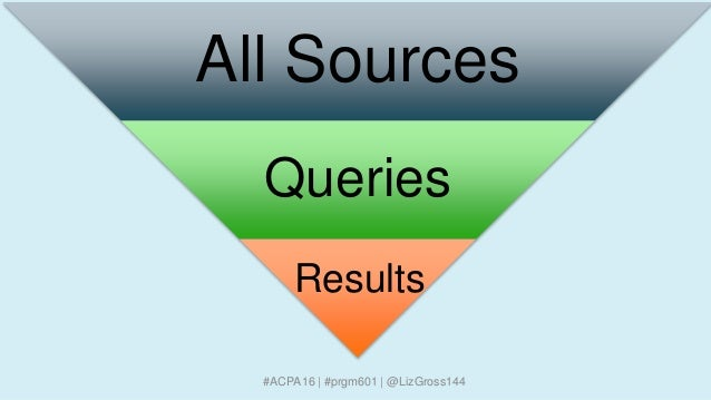 All Sources Queries Results #ACPA16 | #prgm601 | @LizGross144