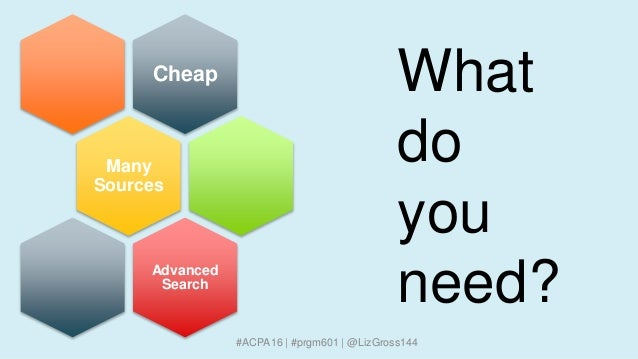 Cheap Many Sources Advanced Search What do you need? #ACPA16 | #prgm601 | @LizGross144