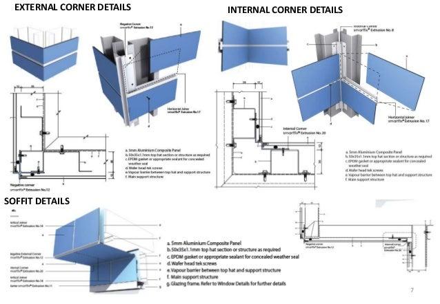 Marvelous EXTERNAL CORNER DETAILS INTERNAL CORNER DETAILS SOFFIT DETAILS 7; 7. A Curtain  Wall System ...