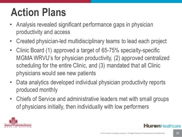 mgoa physician analysis Pay for performance mgoa physicians (a) (b) (c) case solution case overview this case is about pay for performance for surgeons at a premier teaching and research hospital the system was inefficient due to which the surgeons were compensated with flat salaries based on the profitability.