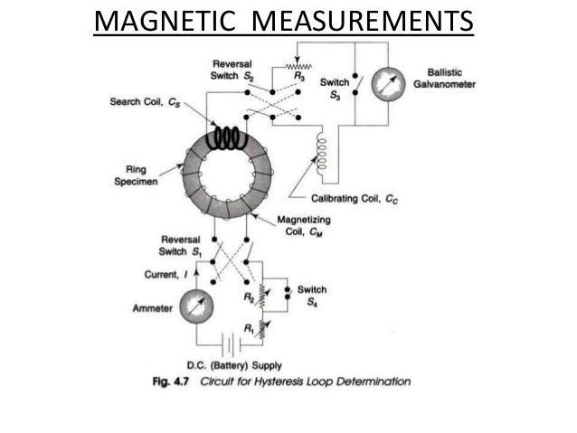 Ac Potentiometer (EMMI) on