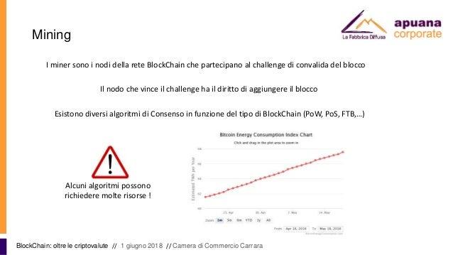 BlockChain: oltre le criptovalute // 1 giugno 2018 // Camera di Commercio Carrara I miner sono i nodi della rete BlockChai...