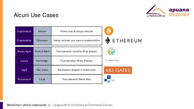 Alcuni Use Cases BlockChain: oltre le criptovalute // 1 giugno 2018 // Camera di Commercio Carrara Cryptovalute Bitcoin Pr...