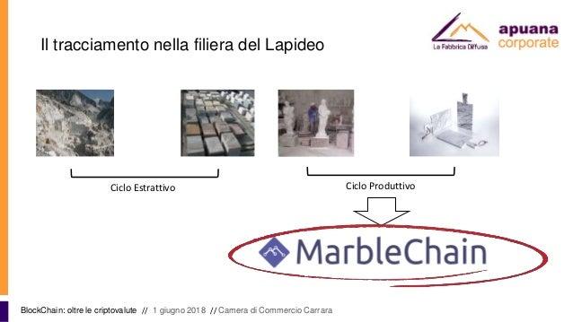 Il tracciamento nella filiera del Lapideo BlockChain: oltre le criptovalute // 1 giugno 2018 // Camera di Commercio Carrar...