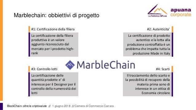 Marblechain: obbiettivi di progetto BlockChain: oltre le criptovalute // 1 giugno 2018 // Camera di Commercio Carrara La c...