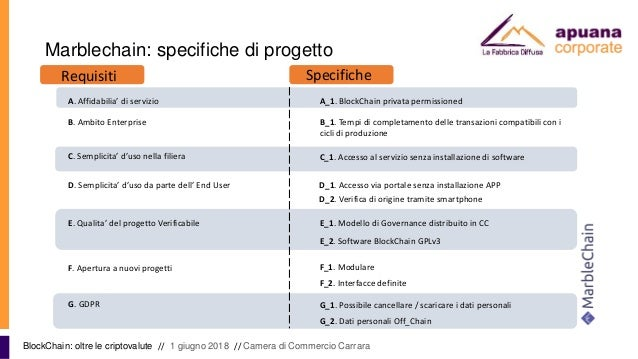 Marblechain: specifiche di progetto BlockChain: oltre le criptovalute // 1 giugno 2018 // Camera di Commercio Carrara A. A...