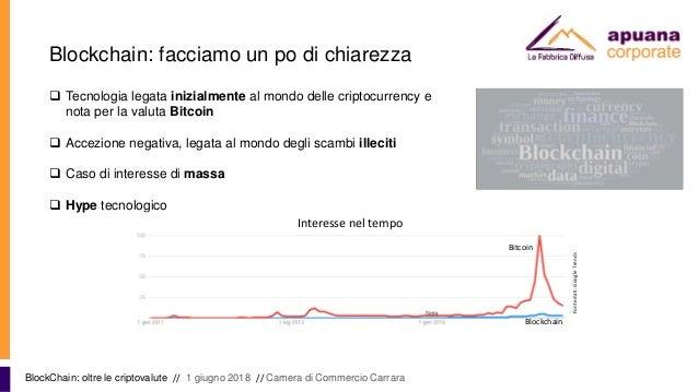 Blockchain: facciamo un po di chiarezza BlockChain: oltre le criptovalute // 1 giugno 2018 // Camera di Commercio Carrara ...
