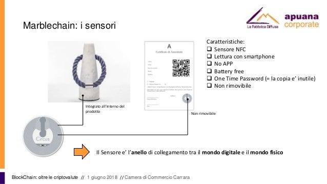 Marblechain: i sensori BlockChain: oltre le criptovalute // 1 giugno 2018 // Camera di Commercio Carrara Caratteristiche: ...