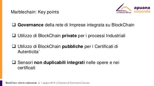 Marblechain: Key points BlockChain: oltre le criptovalute // 1 giugno 2018 // Camera di Commercio Carrara  Governance del...