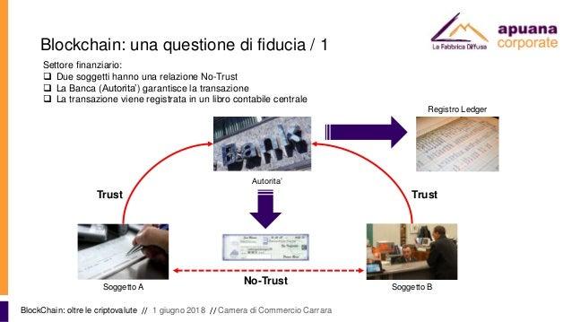 Blockchain: una questione di fiducia / 1 BlockChain: oltre le criptovalute // 1 giugno 2018 // Camera di Commercio Carrara...
