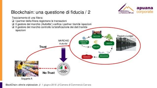 Blockchain: una questione di fiducia / 2 BlockChain: oltre le criptovalute // 1 giugno 2018 // Camera di Commercio Carrara...
