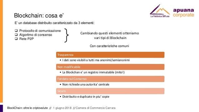 Blockchain: cosa e' BlockChain: oltre le criptovalute // 1 giugno 2018 // Camera di Commercio Carrara E' un database distr...