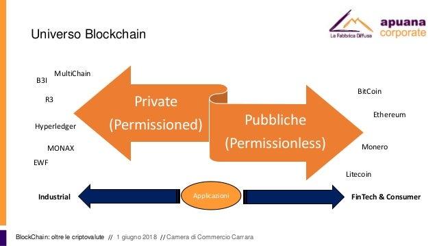 Universo Blockchain BlockChain: oltre le criptovalute // 1 giugno 2018 // Camera di Commercio Carrara Private (Permissione...