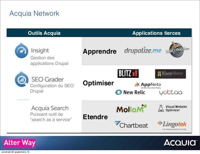 Acquia - Experience Digital Freedom