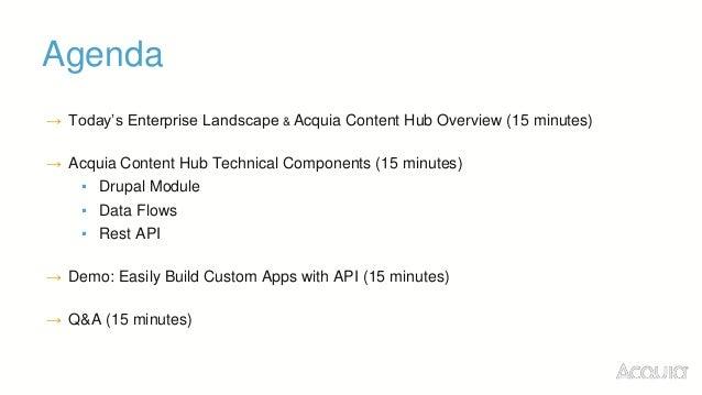 Agenda → Today's Enterprise Landscape & Acquia Content Hub Overview (15 minutes) → Acquia Content Hub Technical Components...