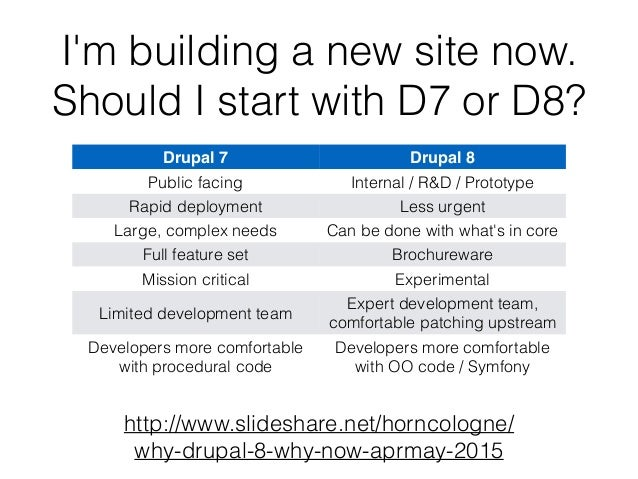 Everything You Need to Know About the Top Changes in Drupal 8