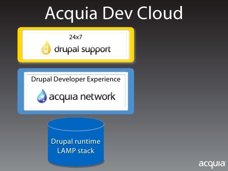 Acquia Search | Drupal Groups