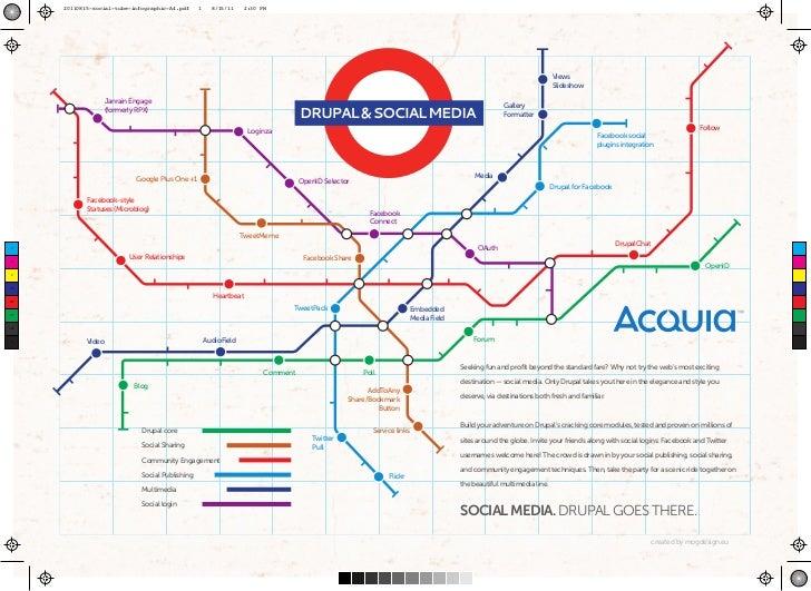 20110815-social-tube-infographic-A4.pdf     1     8/15/11    2:30 PM                                                      ...