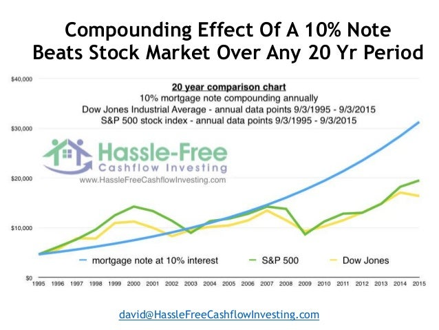 Acquiring And Managing A Mortgage Note Portfolio Webinar Slides