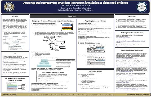 Jodi Schneider & Richard D. Boyce Department of Biomedical Informatics School of Medicine, University of Pittsburgh Design...