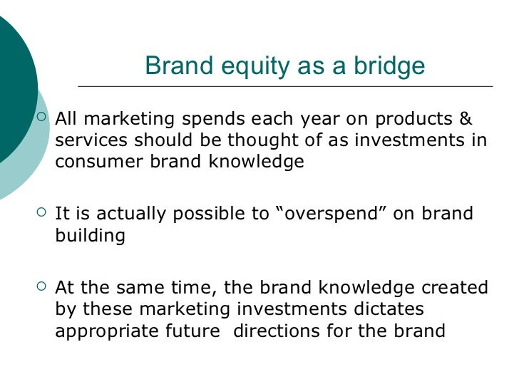 david aaker brand equity model pdf