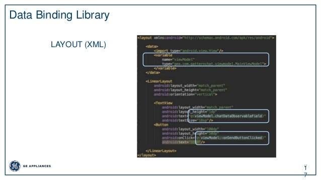 17 1 7 Data Binding Library LAYOUT (XML)