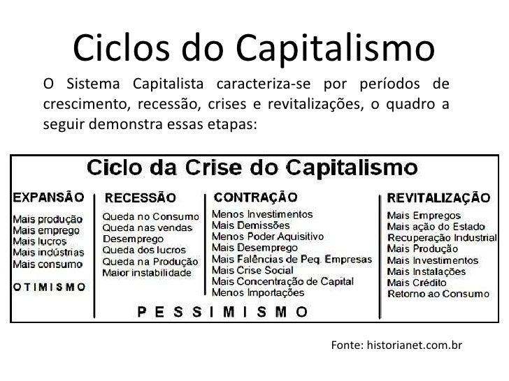 Resultado de imagem para crise e o sistema capitalista